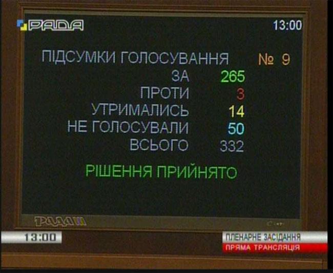 """Верховна Рада України ухвалила Закон """"Про добровільне об'єднання територіальних громад"""""""