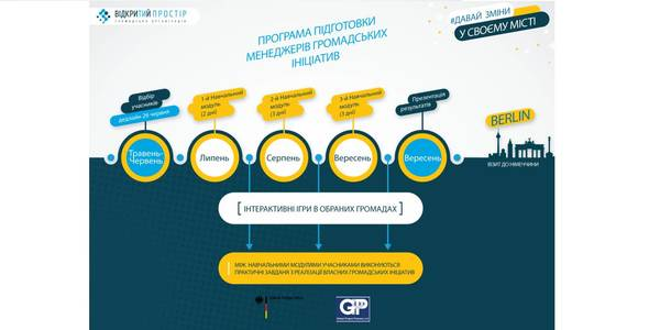 "Enrollment to ""Let's Change!"" programme on public project management for small cities opened"