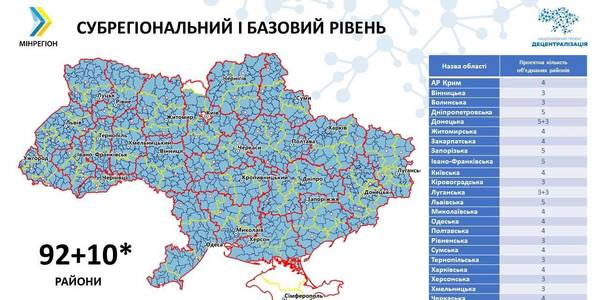 102 rayons instead of 490: MinRegion showed a new model of administrative-territorial structure