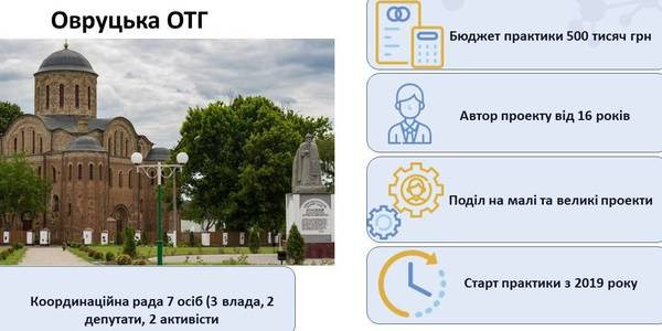 Self-employment development and wardrobe for low-income people. Ovruch proposes ideas under participatory budget