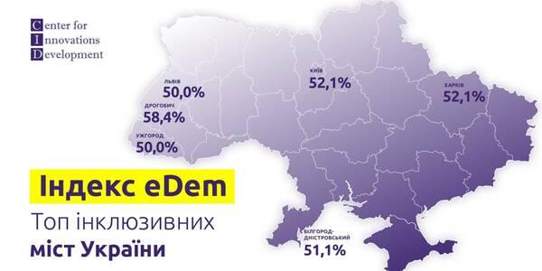 Наскільки інклюзивними є інструменти е-демократії у містах України