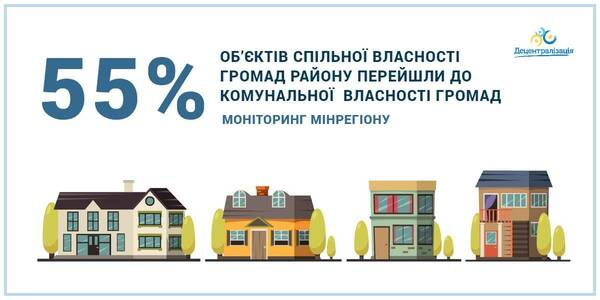 55% facilities all over Ukraine are ready to be transferred to the communal ownership