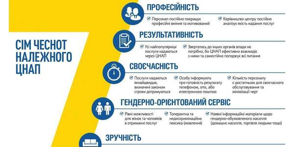 7 virtues and vices of proper ASCs in Ukraine: experts