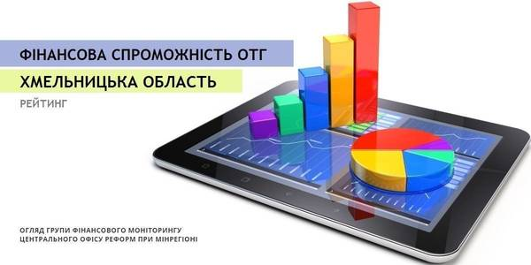 Financial capacity of AHs in Khmelnytskyi Oblast, - expert analysis