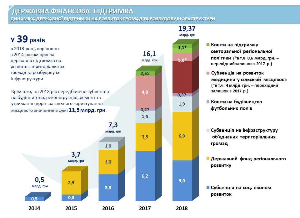 http://decentralization.gov.ua/uploads/ckeditor/pictures/1134/content_121212.png