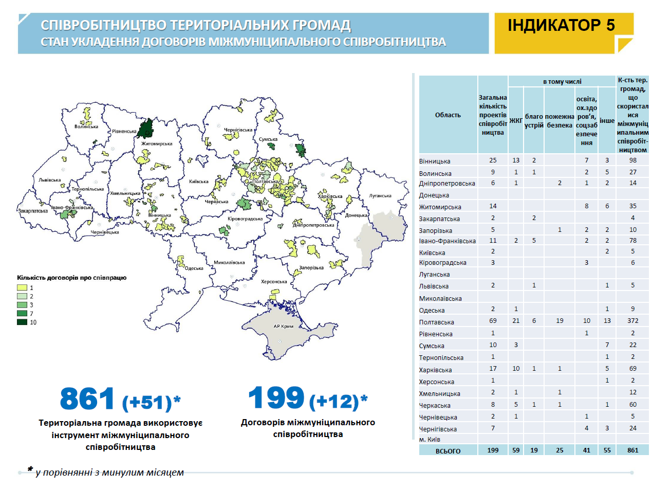 https://decentralization.gov.ua/uploads/ckeditor/pictures/1252/content_%D1%81%D0%BF%D1%96%D0%B2%D1%80%D0%BE%D0%B1%D1%96%D1%82%D0%BD%D0%B8%D1%86%D1%82%D0%B2%D0%BE.png