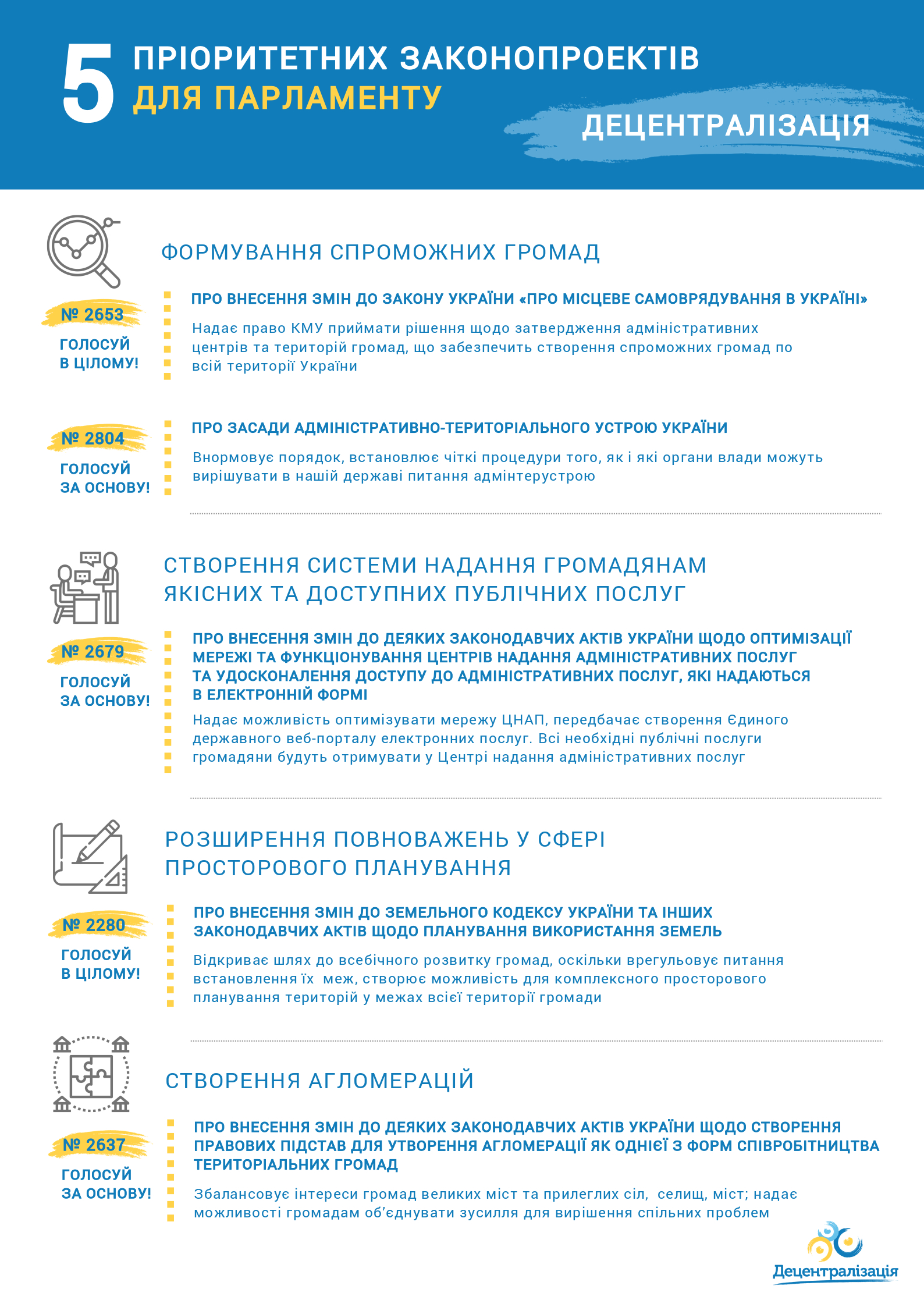 Decentralisation: five important bills for the reform to be completed (infographics)