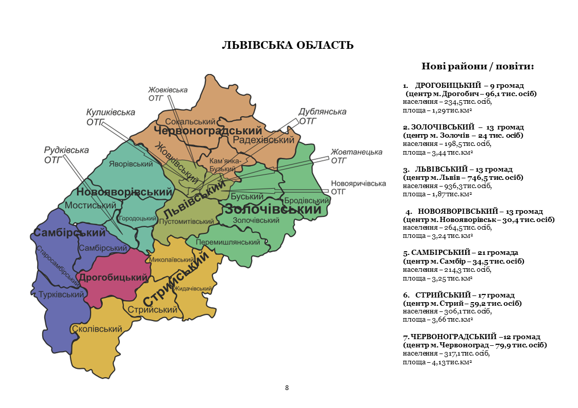 The Centre of Political and Legal Reforms has presented propositions concerning the number of administrative and territorial units of the sub-regional level