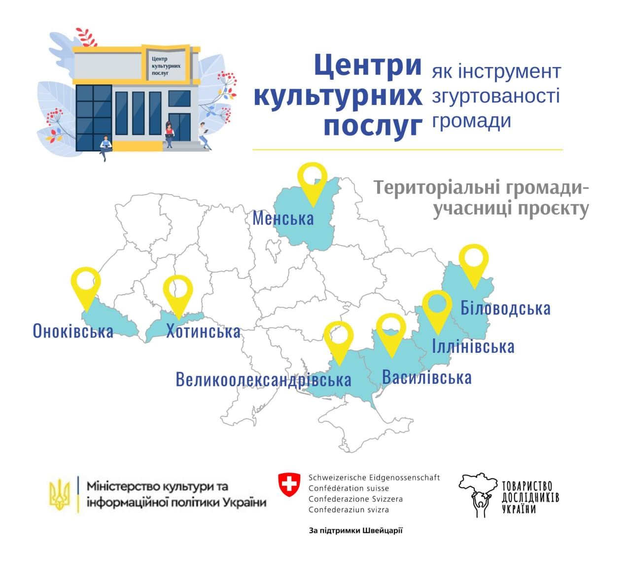 7 hromadas have been selected for the project «Cultural Services Centres as a hromada cohesion tool»