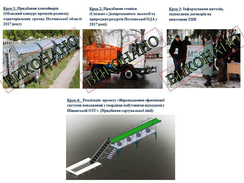 Innovative projects of AHs won in the Poltava Oblast project competition